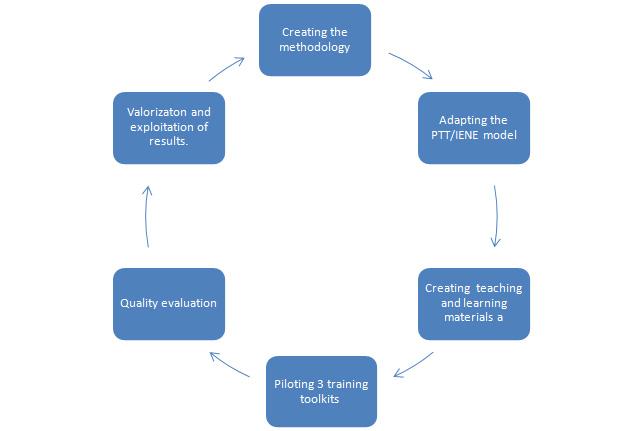 methodology_jpg